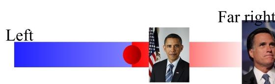 Barack and Mitt